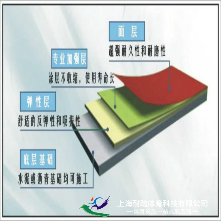 硅PU球场层面结构图