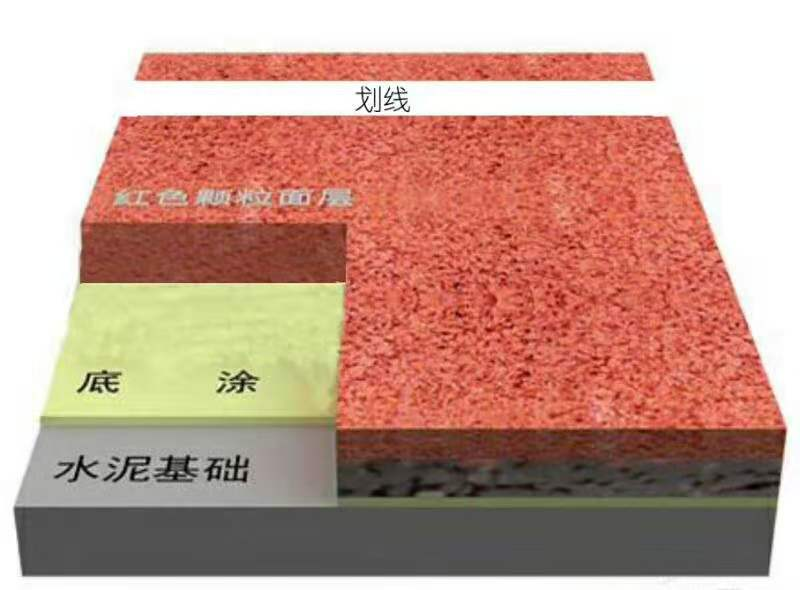 透气型EPDM彩色弹性塑胶跑道面层