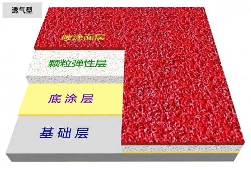上海透气型塑胶跑道材料