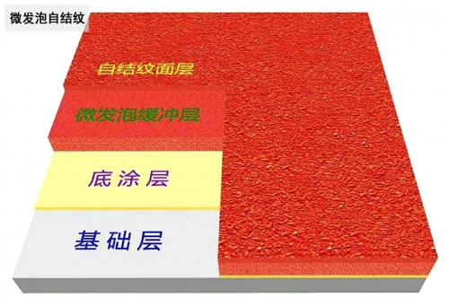 北京微发泡自结纹塑胶跑道材料