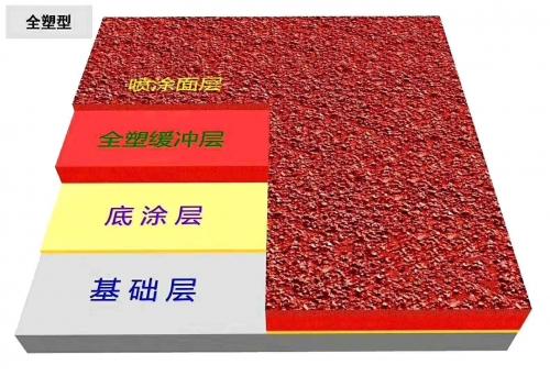 上海全塑型塑胶跑道材料