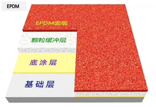 上海EPDM塑胶跑道材料