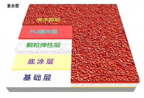 吴中复合型塑胶跑道材料
