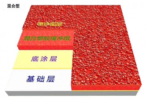 上海混合型塑胶跑道材料
